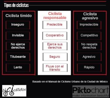 Tipos de ciclistas 2 (1)